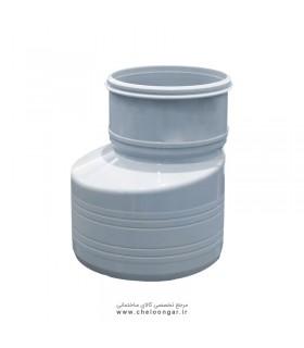 تبدیل غیر هم مرکز مدل پلاستیک